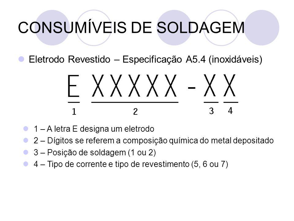 CONSUMÍVEIS DE SOLDAGEM Eletrodo Revestido – Especificação A5.4 (inoxidáveis) 1 – A letra E designa um eletrodo 2 – Dígitos se referem a composição qu