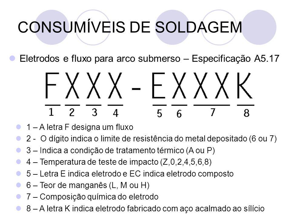 CONSUMÍVEIS DE SOLDAGEM Eletrodos e fluxo para arco submerso – Especificação A5.17 1 – A letra F designa um fluxo 2 - O dígito indica o limite de resi