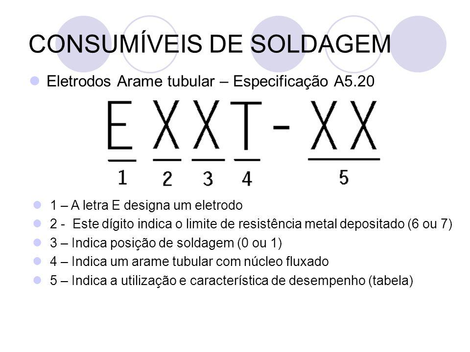 CONSUMÍVEIS DE SOLDAGEM Eletrodos Arame tubular – Especificação A5.20 1 – A letra E designa um eletrodo 2 - Este dígito indica o limite de resistência