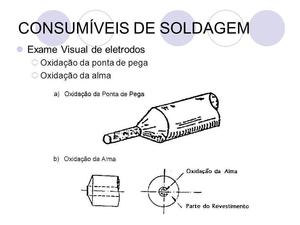 CONSUMÍVEIS DE SOLDAGEM Exame Visual de eletrodos Oxidação da ponta de pega Oxidação da alma