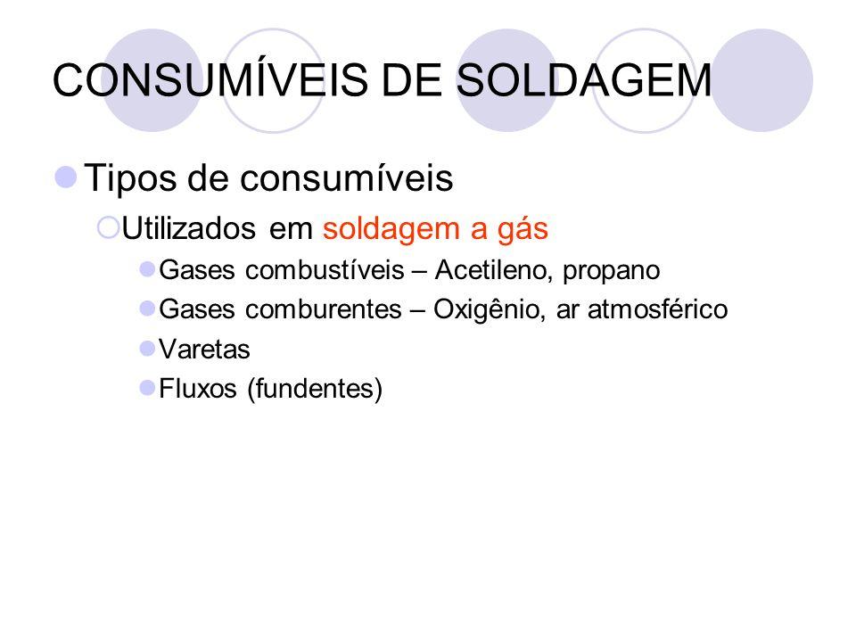 CONSUMÍVEIS DE SOLDAGEM Tipos de consumíveis Utilizados em soldagem a gás Gases combustíveis – Acetileno, propano Gases comburentes – Oxigênio, ar atm