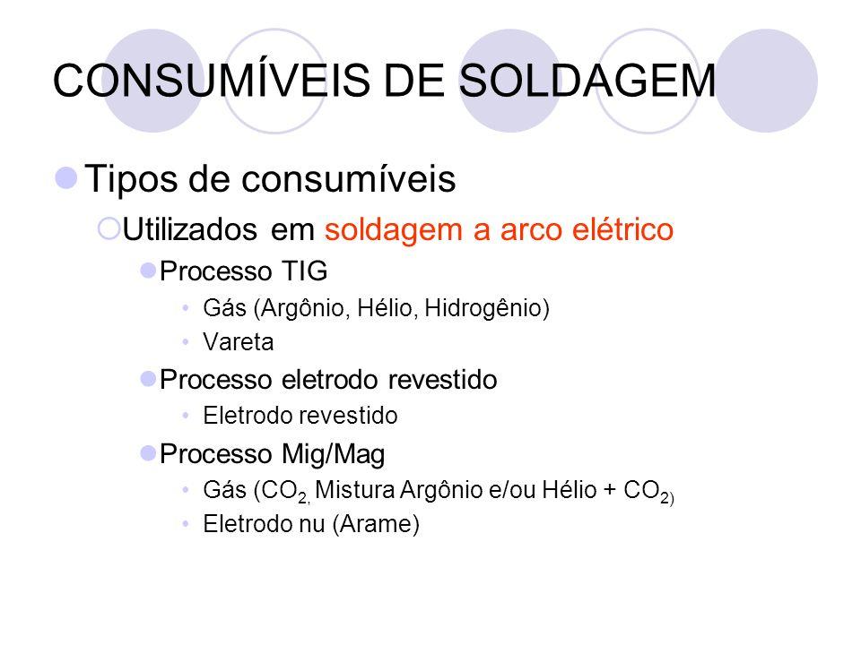 CONSUMÍVEIS DE SOLDAGEM Tipos de consumíveis Utilizados em soldagem a arco elétrico Processo TIG Gás (Argônio, Hélio, Hidrogênio) Vareta Processo elet