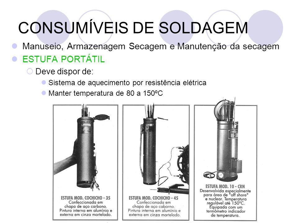 CONSUMÍVEIS DE SOLDAGEM Manuseio, Armazenagem Secagem e Manutenção da secagem ESTUFA PORTÁTIL Deve dispor de: Sistema de aquecimento por resistência e