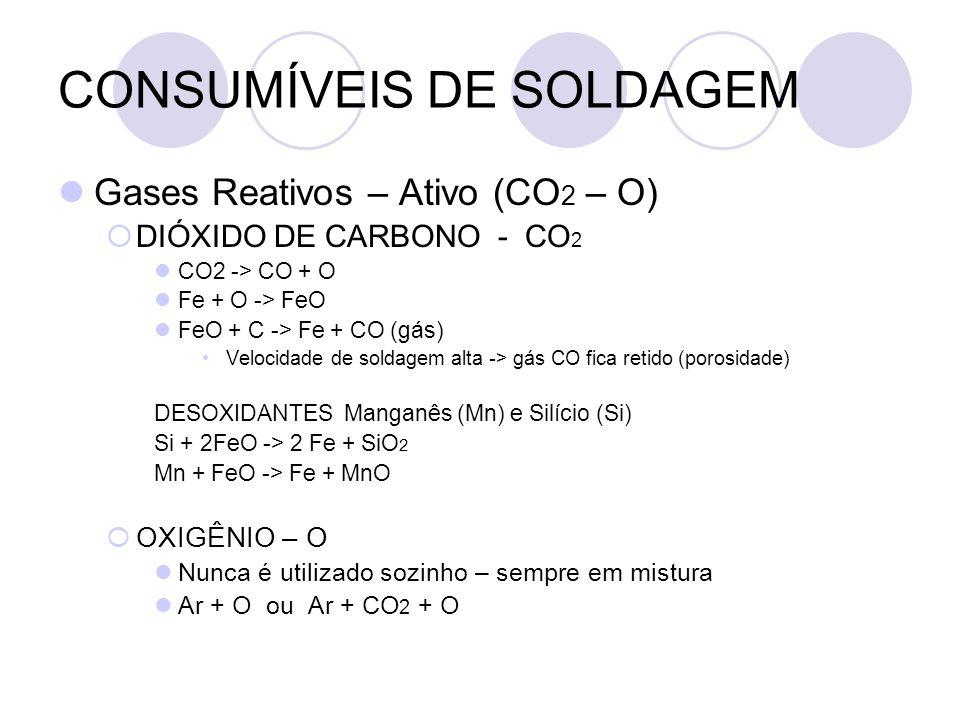 CONSUMÍVEIS DE SOLDAGEM Gases Reativos – Ativo (CO 2 – O) DIÓXIDO DE CARBONO - CO 2 CO2 -> CO + O Fe + O -> FeO FeO + C -> Fe + CO (gás) Velocidade de