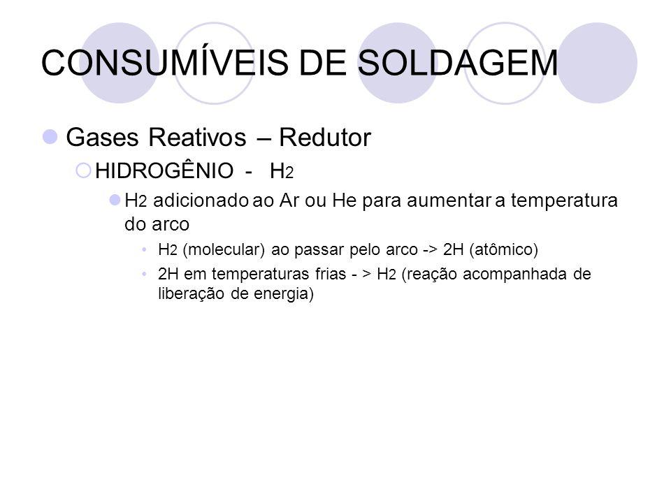 CONSUMÍVEIS DE SOLDAGEM Gases Reativos – Redutor HIDROGÊNIO - H 2 H 2 adicionado ao Ar ou He para aumentar a temperatura do arco H 2 (molecular) ao pa