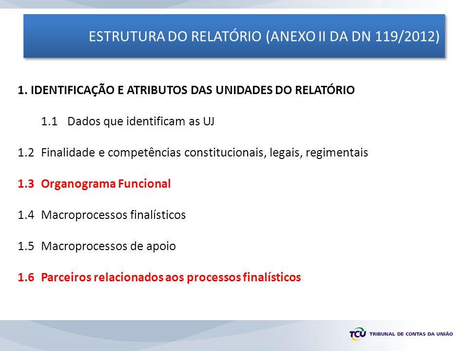 ESTRUTURA DO RELATÓRIO (ANEXO II DA DN 119/2012) 1. IDENTIFICAÇÃO E ATRIBUTOS DAS UNIDADES DO RELATÓRIO 1.1 Dados que identificam as UJ 1.2Finalidade