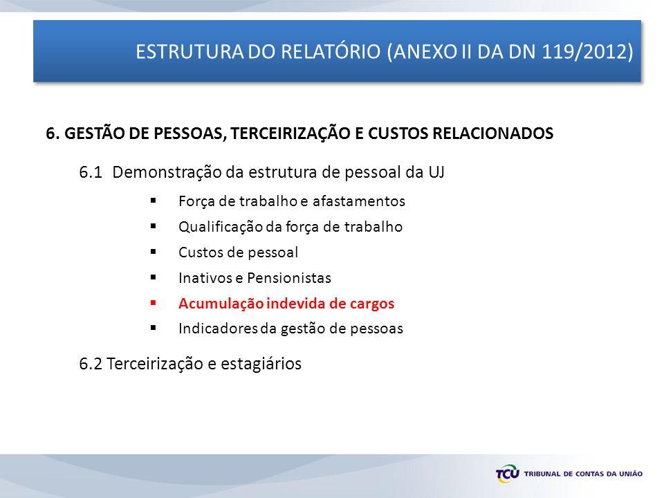 ESTRUTURA DO RELATÓRIO (ANEXO II DA DN 119/2012) 6. GESTÃO DE PESSOAS, TERCEIRIZAÇÃO E CUSTOS RELACIONADOS 6.1 Demonstração da estrutura de pessoal da