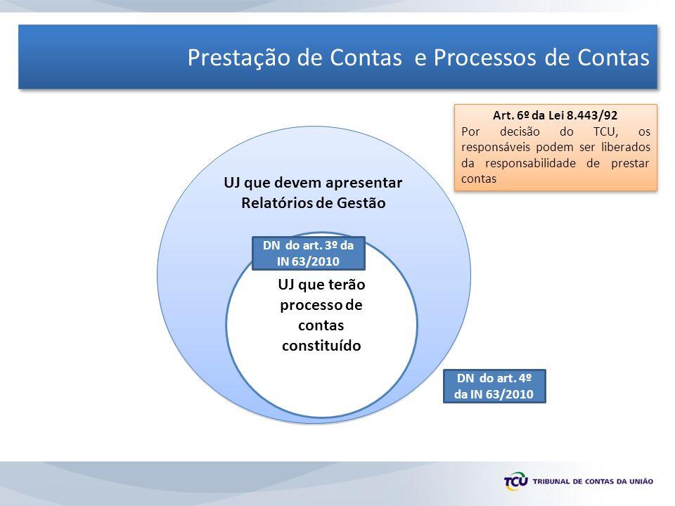 UJ que devem apresentar Relatórios de Gestão UJ que terão processo de contas constituído DN do art. 4º da IN 63/2010 DN do art. 3º da IN 63/2010 Art.