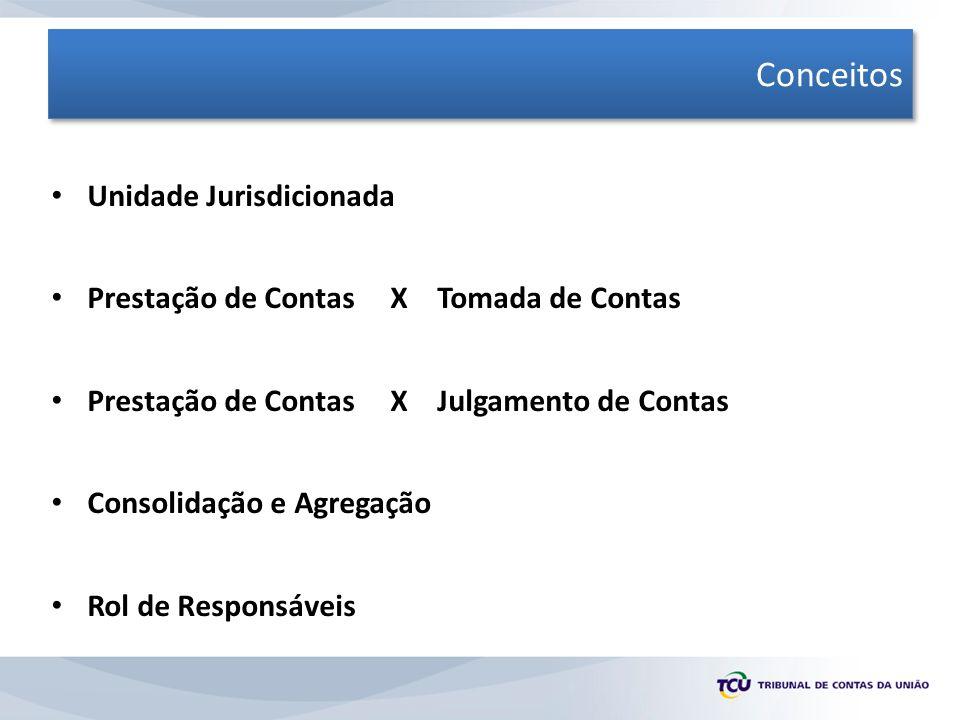 Conceitos Unidade Jurisdicionada Prestação de Contas X Tomada de Contas Prestação de Contas X Julgamento de Contas Consolidação e Agregação Rol de Res