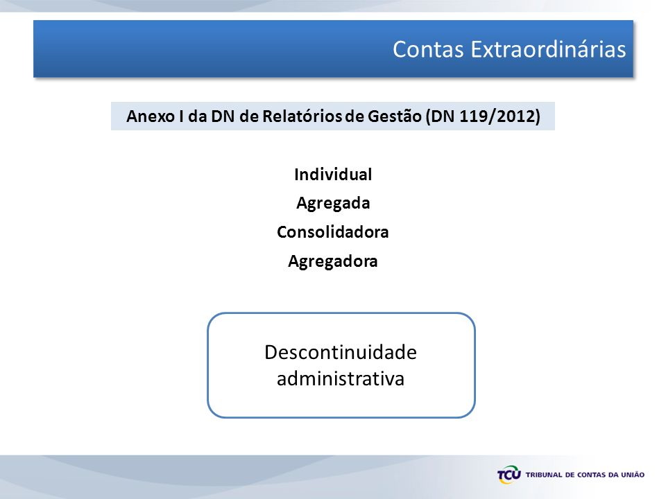 Contas Extraordinárias Anexo I da DN de Relatórios de Gestão (DN 119/2012) Individual Agregada Consolidadora Agregadora Descontinuidade administrativa