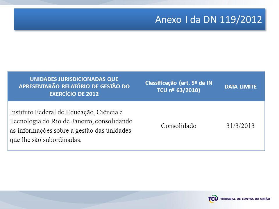 Anexo I da DN 119/2012 UNIDADES JURISDICIONADAS QUE APRESENTARÃO RELATÓRIO DE GESTÃO DO EXERCÍCIO DE 2012 Classificação (art. 5º da IN TCU nº 63/2010)