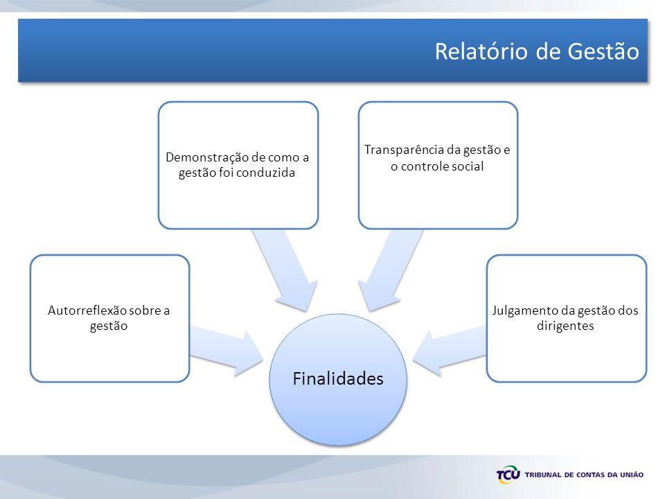 Relatório de Gestão Finalidades Autorreflexão sobre a gestão Demonstração de como a gestão foi conduzida Transparência da gestão e o controle social J