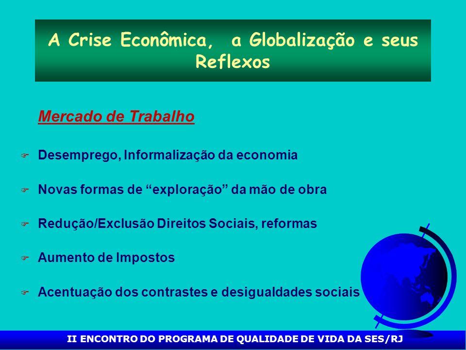 II ENCONTRO DO PROGRAMA DE QUALIDADE DE VIDA DA SES/RJ Crise Econômica, Globalização e seus Reflexos: Cenário Atual F Crise de trabalho e emprego no Brasil: progressiva redução de postos de trabalho, crescimento da informalidade etc.