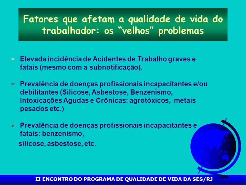 II ENCONTRO DO PROGRAMA DE QUALIDADE DE VIDA DA SES/RJ Fatores que afetam a qualidade de vida do trabalhador: principais indicadores Quais os principais indicadores .