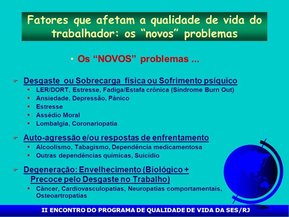 II ENCONTRO DO PROGRAMA DE QUALIDADE DE VIDA DA SES/RJ Fatores que afetam a qualidade de vida do trabalhador: os novos problemas Os NOVOS problemas...