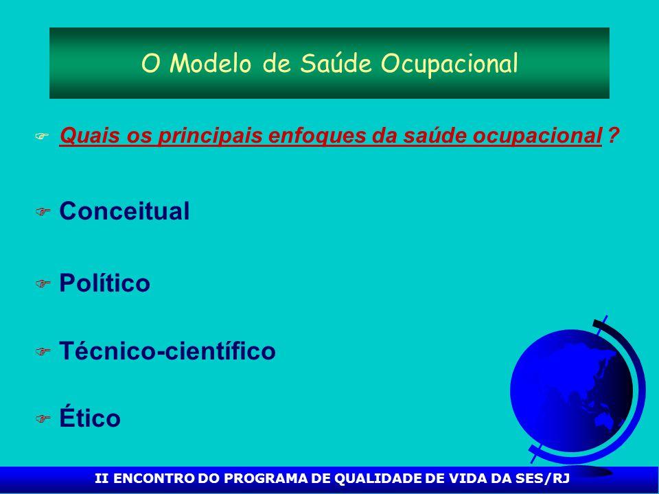II ENCONTRO DO PROGRAMA DE QUALIDADE DE VIDA DA SES/RJ O Modelo Atual de Saúde do Trabalhador .