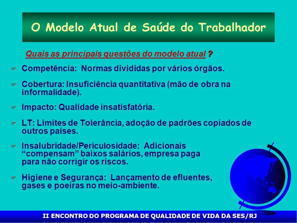 II ENCONTRO DO PROGRAMA DE QUALIDADE DE VIDA DA SES/RJ Em Busca de Modelo Alternativos .