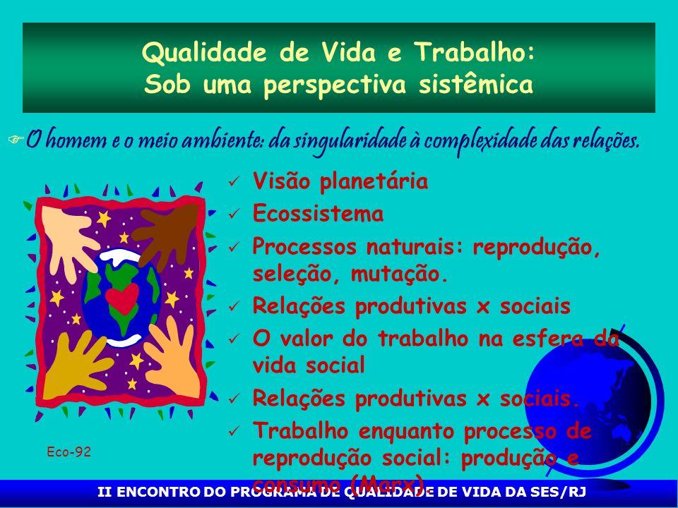 II ENCONTRO DO PROGRAMA DE QUALIDADE DE VIDA DA SES/RJ Qualidade de Vida e Trabalho: Sob uma perspectiva sistêmica Apropriação dos modos de produção.
