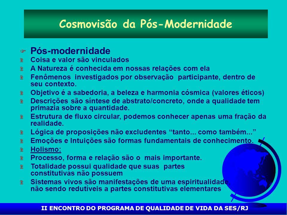 II ENCONTRO DO PROGRAMA DE QUALIDADE DE VIDA DA SES/RJ Processo saúde-doença: Referenciais Históricos F Hipócrates:...