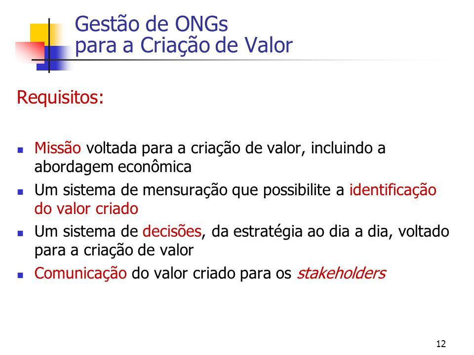 12 Gestão de ONGs para a Criação de Valor Requisitos: Missão voltada para a criação de valor, incluindo a abordagem econômica Um sistema de mensuração
