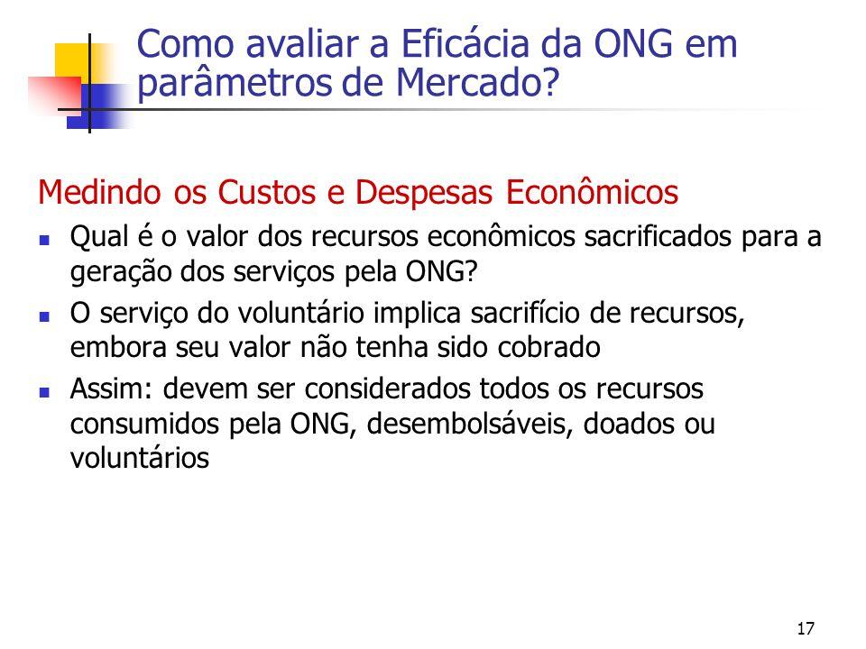 17 Como avaliar a Eficácia da ONG em parâmetros de Mercado? Medindo os Custos e Despesas Econômicos Qual é o valor dos recursos econômicos sacrificado