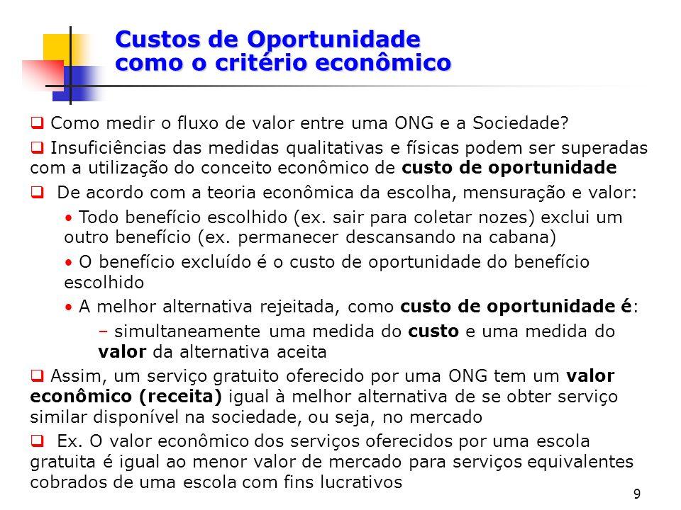 9 Custos de Oportunidade como o critério econômico Como medir o fluxo de valor entre uma ONG e a Sociedade? Insuficiências das medidas qualitativas e