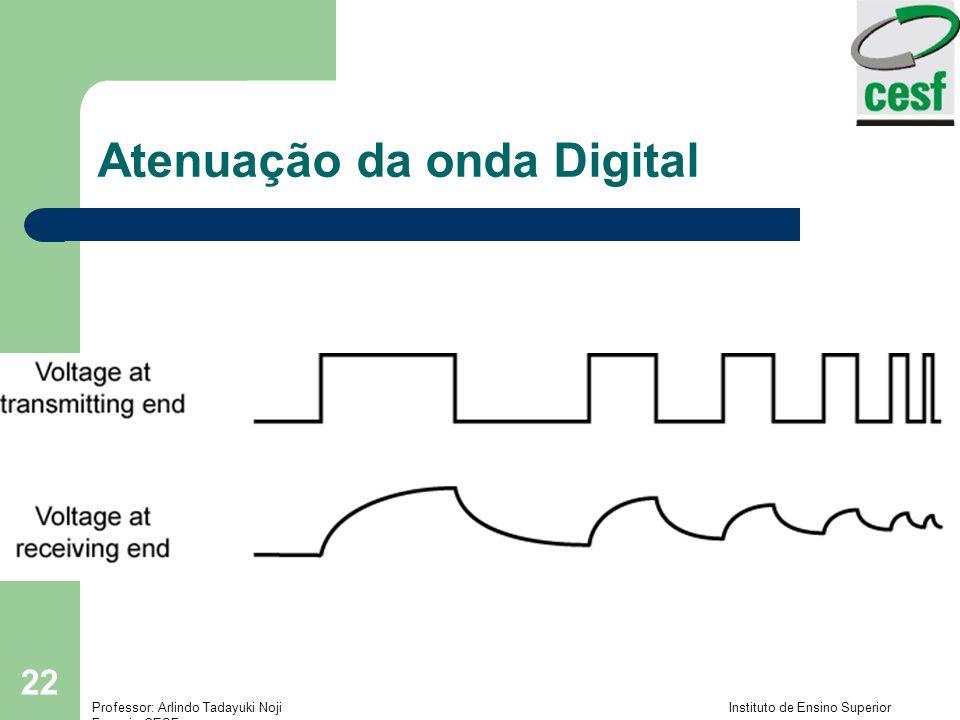 Professor: Arlindo Tadayuki Noji Instituto de Ensino Superior Fucapi - CESF 22 Atenuação da onda Digital