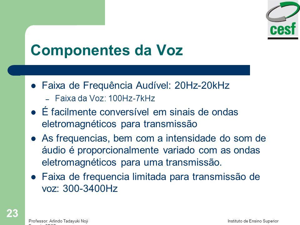 Professor: Arlindo Tadayuki Noji Instituto de Ensino Superior Fucapi - CESF 23 Componentes da Voz Faixa de Frequência Audível: 20Hz-20kHz – Faixa da V