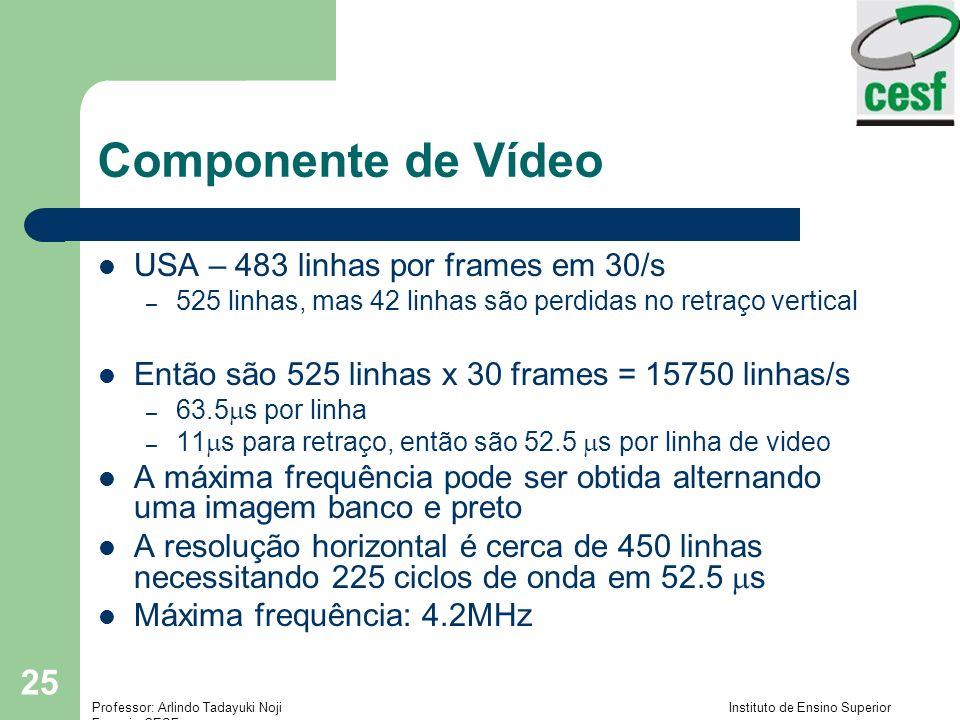 Professor: Arlindo Tadayuki Noji Instituto de Ensino Superior Fucapi - CESF 25 Componente de Vídeo USA – 483 linhas por frames em 30/s – 525 linhas, m
