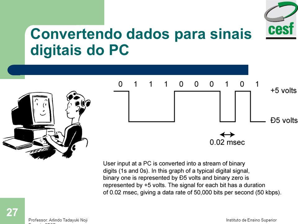 Professor: Arlindo Tadayuki Noji Instituto de Ensino Superior Fucapi - CESF 27 Convertendo dados para sinais digitais do PC