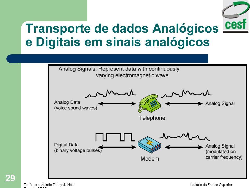 Professor: Arlindo Tadayuki Noji Instituto de Ensino Superior Fucapi - CESF 29 Transporte de dados Analógicos e Digitais em sinais analógicos