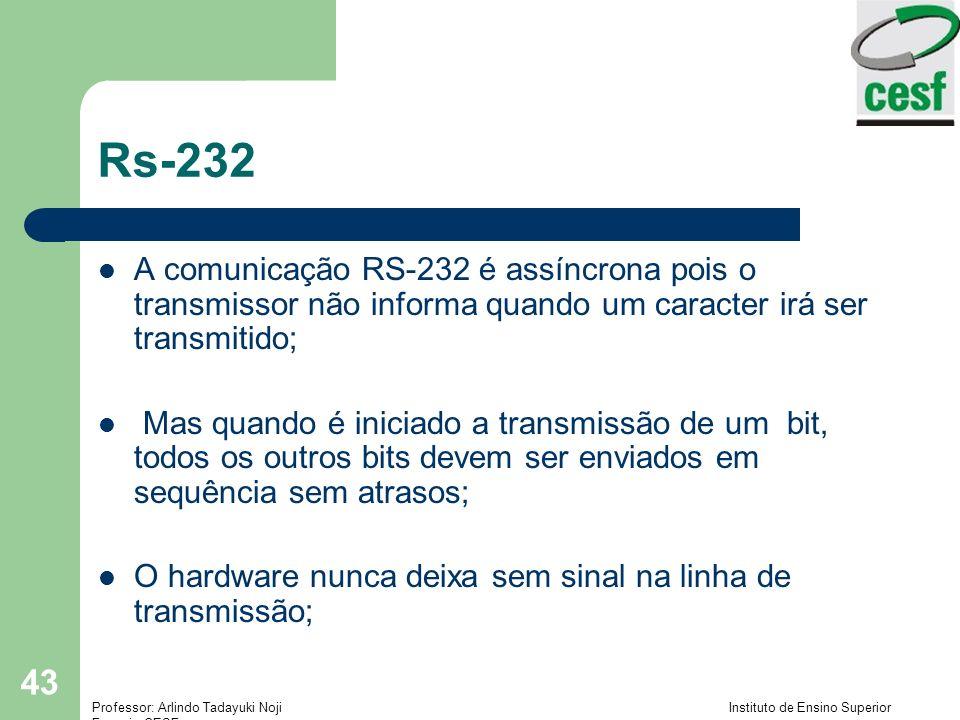 Professor: Arlindo Tadayuki Noji Instituto de Ensino Superior Fucapi - CESF 43 Rs-232 A comunicação RS-232 é assíncrona pois o transmissor não informa