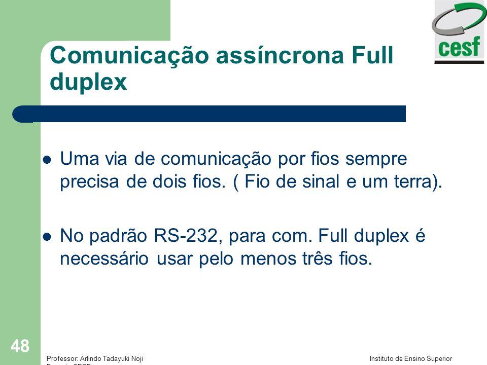 Professor: Arlindo Tadayuki Noji Instituto de Ensino Superior Fucapi - CESF 48 Comunicação assíncrona Full duplex Uma via de comunicação por fios semp