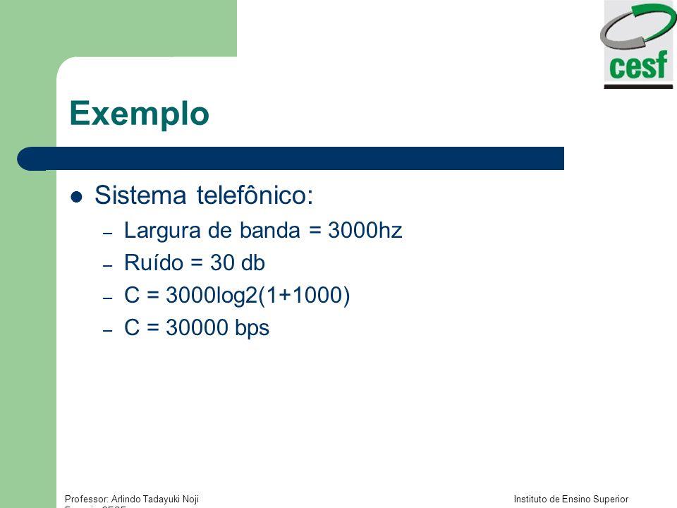 Professor: Arlindo Tadayuki Noji Instituto de Ensino Superior Fucapi - CESF Exemplo Sistema telefônico: – Largura de banda = 3000hz – Ruído = 30 db –