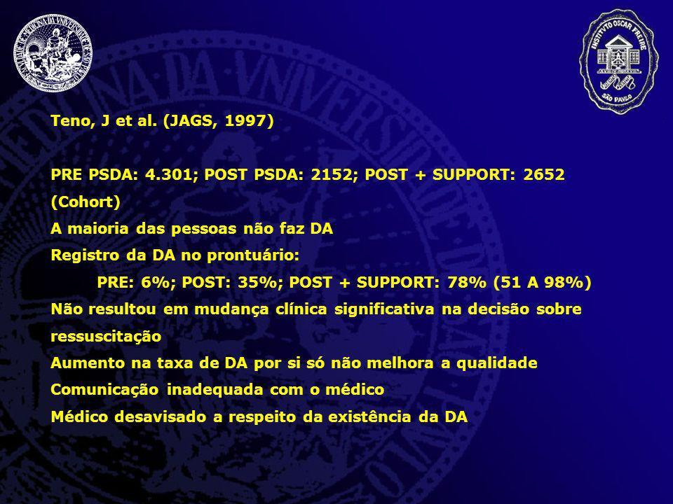 Teno, J et al. (JAGS, 1997) PRE PSDA: 4.301; POST PSDA: 2152; POST + SUPPORT: 2652 (Cohort) A maioria das pessoas não faz DA Registro da DA no prontuá