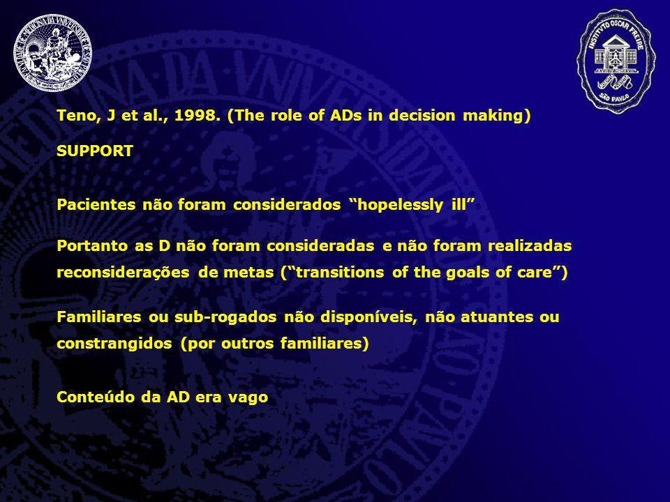 Teno, J et al., 1998. (The role of ADs in decision making) SUPPORT Pacientes não foram considerados hopelessly ill Portanto as D não foram considerada