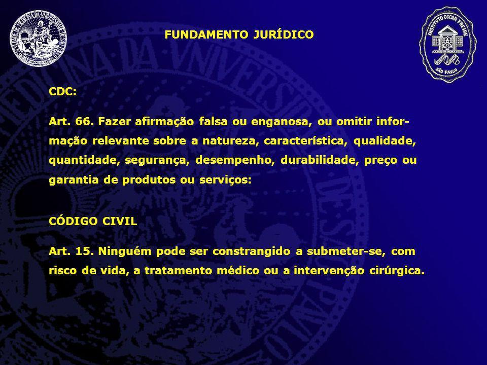 LIMITES DA AUTONOMIA: PACIENTE CAPAZ DE DECIDIR: LEI (NÃO PODE EXIGIR MEDIDAS QUE ABREVIEM ARTIFICIALMENTE A VIDA) PACIENTE INCAPAZ DE DECIDIR (DIRETIVAS) TRATAMENTO FÚTIL (EXTRAORDINÁRIO) FUNDAMENTO JURÍDICO