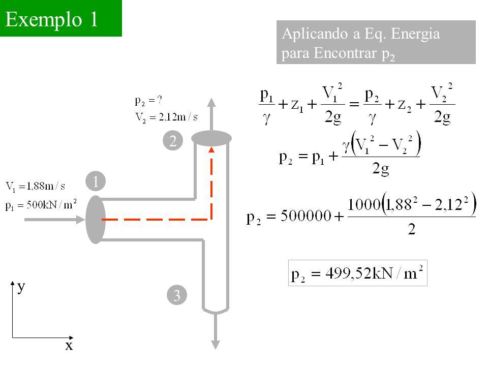 1 Exemplo 1 x y 2 3 Aplicando a Eq. Energia para Encontrar p 2