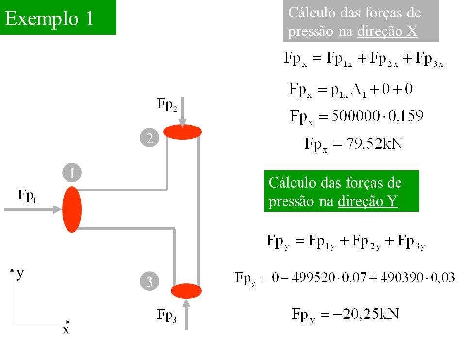 1 Exemplo 1 3 Cálculo das forças de pressão na direção X Cálculo das forças de pressão na direção Y x y 2