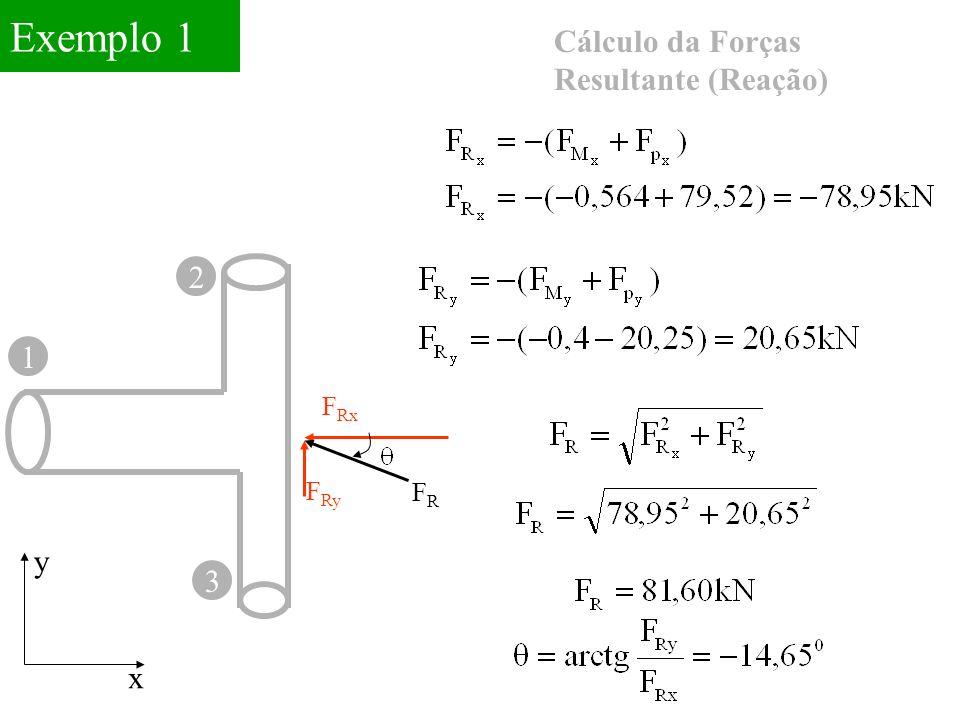 1 Exemplo 1 3 Cálculo da Forças Resultante (Reação) x y 2 F Ry F Rx FRFR