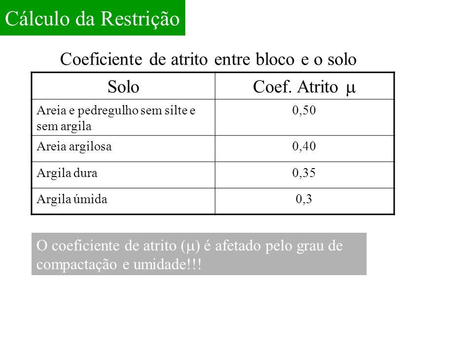 Cálculo da Restrição Coeficiente de atrito entre bloco e o solo Solo Coef. Atrito Areia e pedregulho sem silte e sem argila 0,50 Areia argilosa0,40 Ar