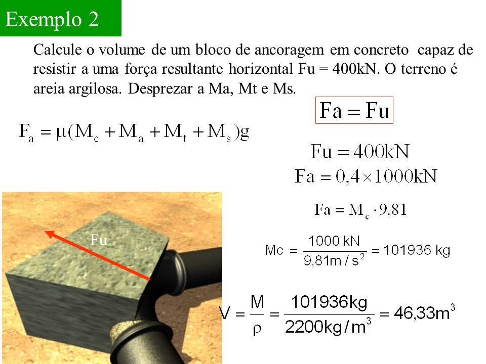 Exemplo 2 Calcule o volume de um bloco de ancoragem em concreto capaz de resistir a uma força resultante horizontal Fu = 400kN. O terreno é areia argi