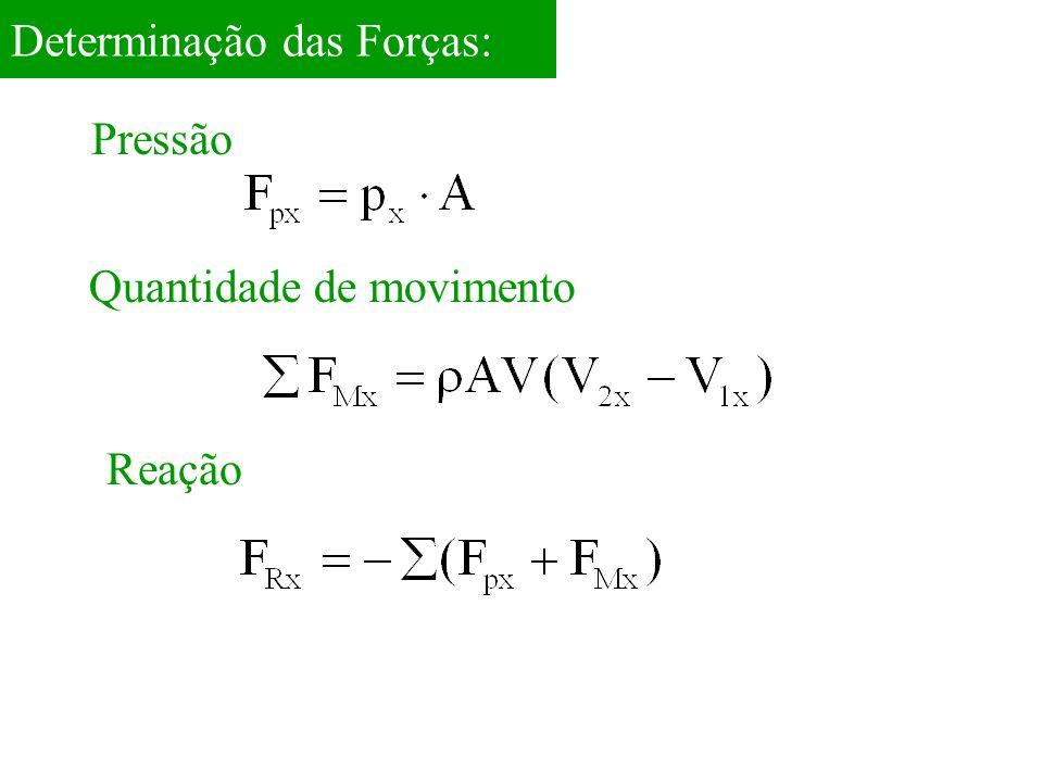 Exemplo 2 Calcule o volume de um bloco de ancoragem em concreto capaz de resistir a uma força resultante horizontal Fu = 400kN.
