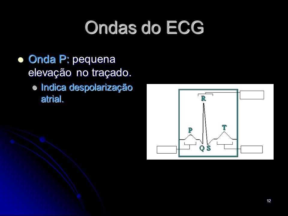 12 Ondas do ECG Onda P: pequena elevação no traçado. Onda P: pequena elevação no traçado. Indica despolarização atrial. Indica despolarização atrial.