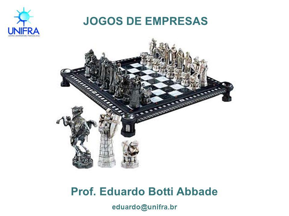 Regras do Jogo Princípios da Boa Administração Jogos de Empresas – Prof.