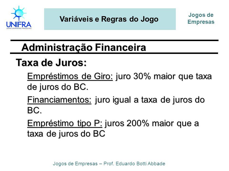 Variáveis e Regras do Jogo Jogos de Empresas – Prof. Eduardo Botti Abbade Jogos de Empresas Taxa de Juros: Empréstimos de Giro: juro 30% maior que tax