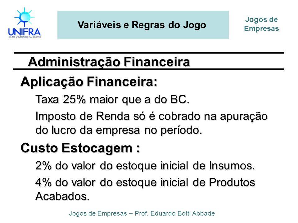 Variáveis e Regras do Jogo Jogos de Empresas – Prof. Eduardo Botti Abbade Jogos de Empresas Aplicação Financeira: Taxa 25% maior que a do BC. Imposto