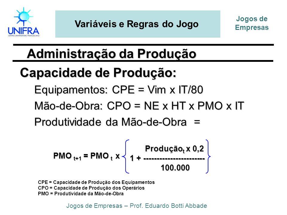 Variáveis e Regras do Jogo Jogos de Empresas – Prof. Eduardo Botti Abbade Jogos de Empresas Capacidade de Produção: Equipamentos: CPE = Vim x IT/80 Mã