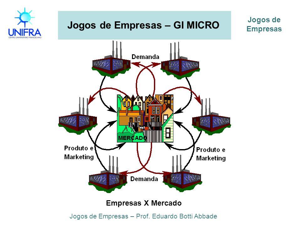 Jogos de Empresas – GI MICRO Jogos de Empresas – Prof. Eduardo Botti Abbade Jogos de Empresas Empresas X Mercado