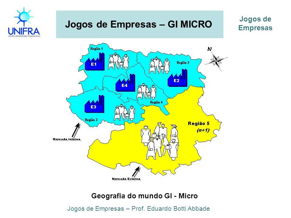 Jogos de Empresas – GI MICRO Jogos de Empresas – Prof. Eduardo Botti Abbade Jogos de Empresas Geografia do mundo GI - Micro